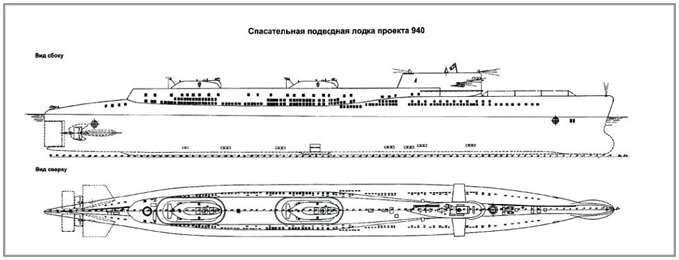 спасательная подводная лодка проекта 940 ленок